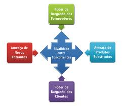 CINCO-FORCAS-DE-PORTER
