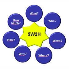 5W2H A
